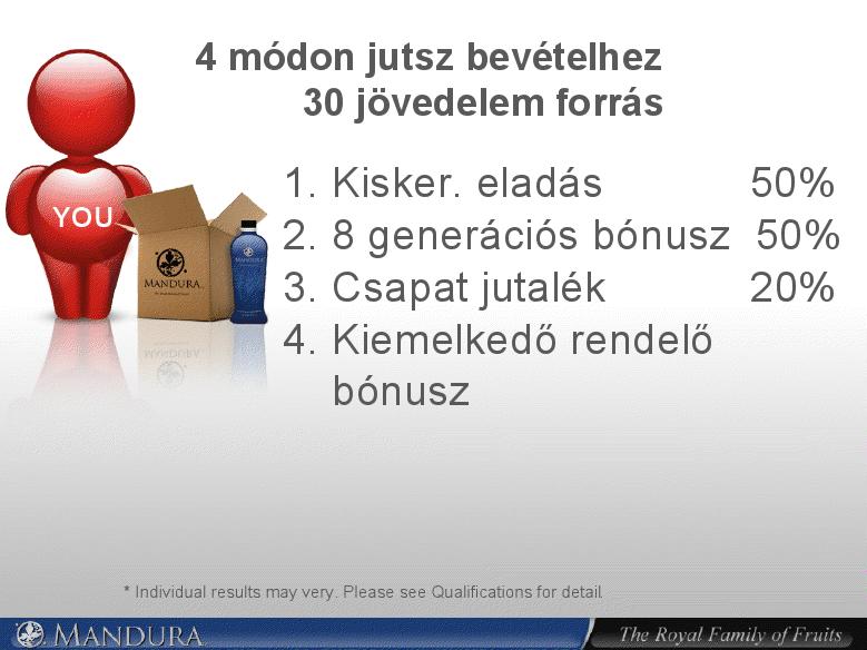 a legkisebb jövedelem az interneten)