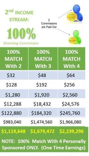 kereset internetes jövedelem gp opció
