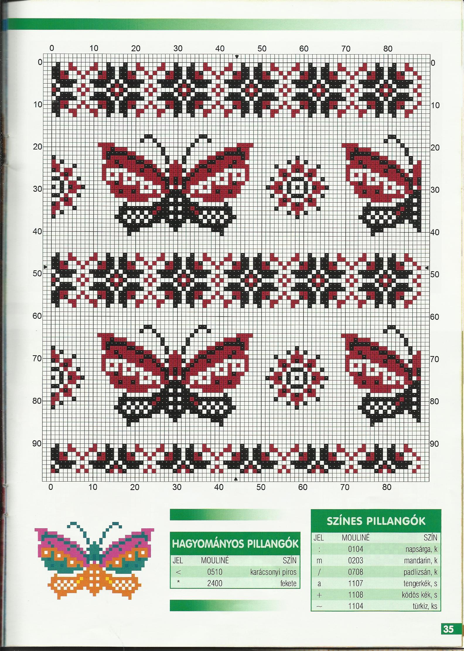 Вышивка подушек крестом схемы бабочки