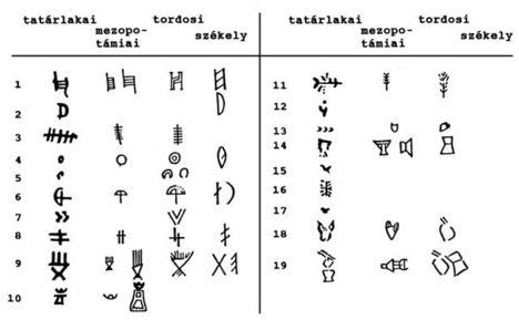 tatárlakai amulett írása