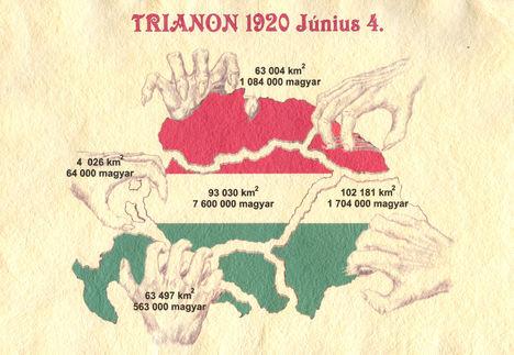 Trianon 1920.június 4
