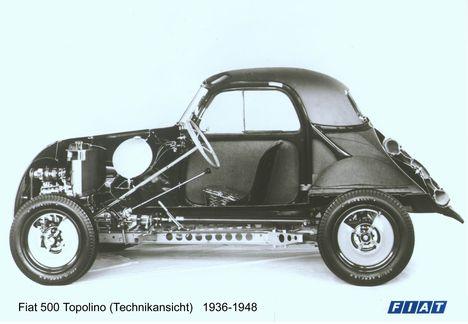 FIAT 500 Topolino 1936-1948C