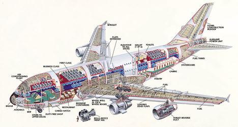 airbus380 ülésterv