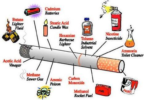 A cigaretta valójában