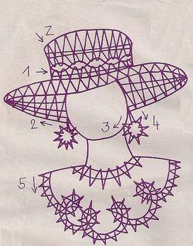 kalapos nő