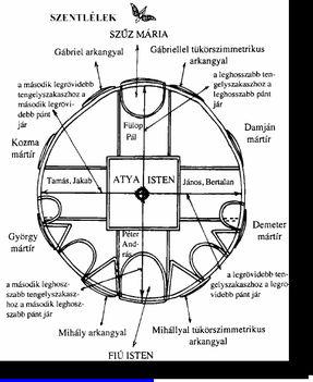 A Szentkoronánk jelképrendszere