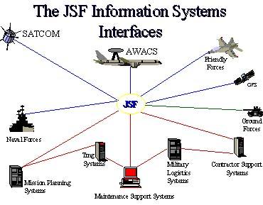 Információs és katonai hadviselés
