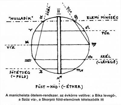 Ötelem-rendszer