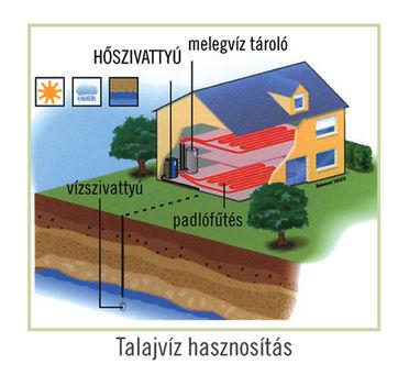 talajviz_big