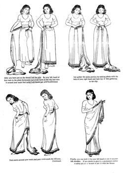 sariwearing
