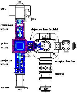 Leem elekronmikroszkóp