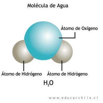 ilyen a vízmolekula