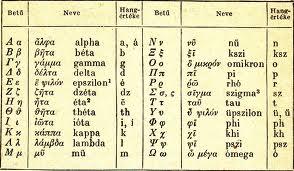 Görög ABC