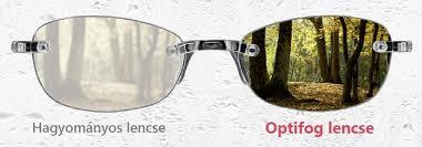 Szemüveglencse típusok