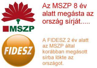 Mzsp/ fidezs