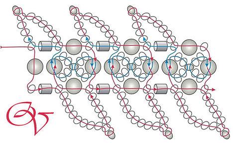 pattern-beads-2