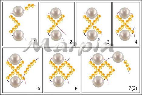 Egyszerű kis mutatós lánc minta