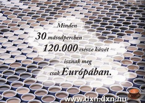 Másodpercenként 120.000 csésze kávé