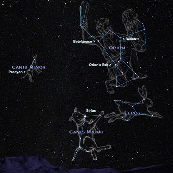 Sirius és Orion csillagképek