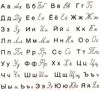 Orosz ABC