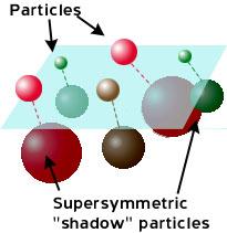 szuperszimmetria vagy SUSY 4