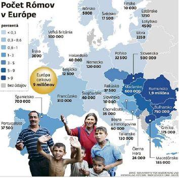 Cigányok létszáma Európában