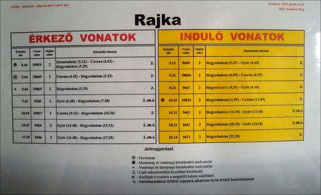 Vasúti menetrend