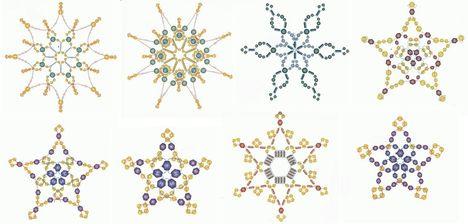 Csillag minták