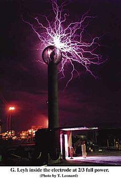 elektromos művészet