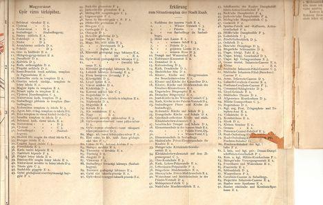 Gyor 1898 terkepmagyarazat
