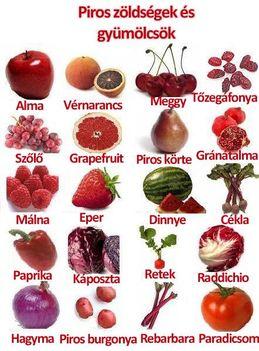 gyümölcsök, zöldségek, 2