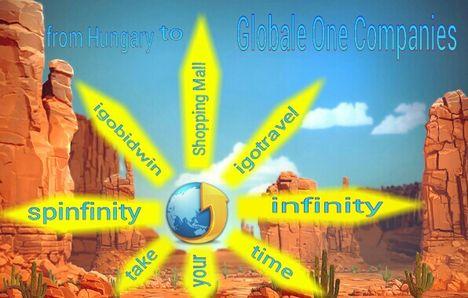 GlobalOne Companies 3