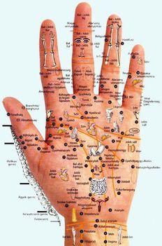 Kéztérkép