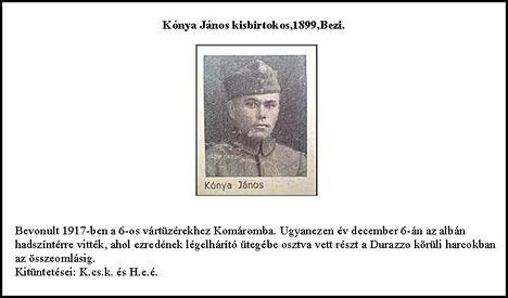 Kónya János