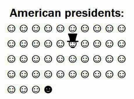 Amerika elnökei