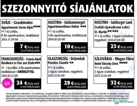 si_ajanlatok