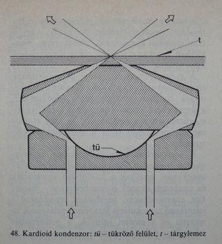 Kardioid kondenzor