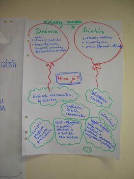 képzők fóruma2