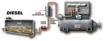 Ritkábban szeretne tankolni: benzint, gázolajat     Próbálja ki, kockázat nélkül:  P.103 Fogyasztás csökkentő és Lóerő Növelő családot.     60 nap pénz-visszafizetési garancia,  15 év termékgarancia.    Read more: http://uzemanyag.hupont.hu/#ixzz2uLYwTxhq