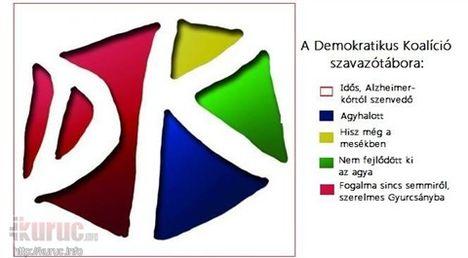 dkszavazoi
