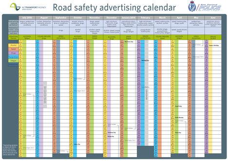 Road Safety Advertising Calendar - a szezonálisan jellemző veszélyforrásokat bemutató naptár (NZTA)