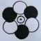 szimmetriák 2
