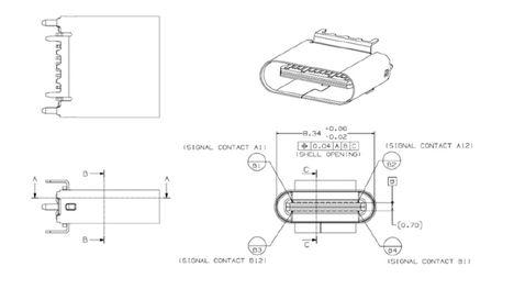 USB Type-C (USB 3.1) - Véglegesítették a szabványt.