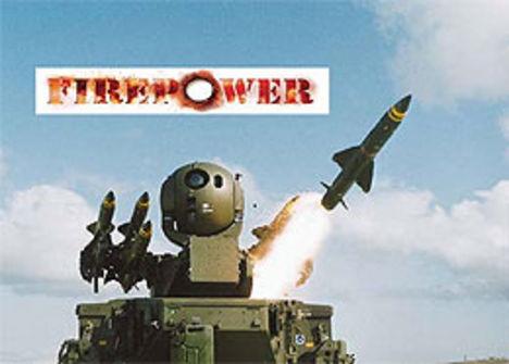 Firepower Museum