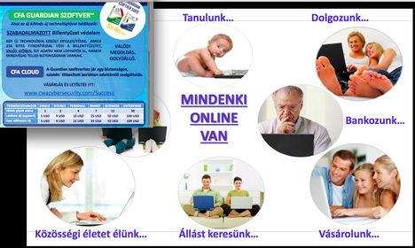 Mindenki online van Success