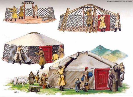 mongol sátor