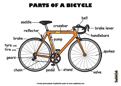 parts-of-a-bicycle