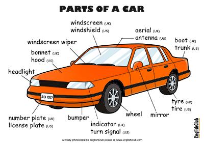 parts-of-a-car