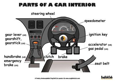 parts-of-a-car-interior