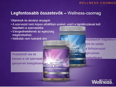 Wellness by Oriflame női és férfi multivitaminok